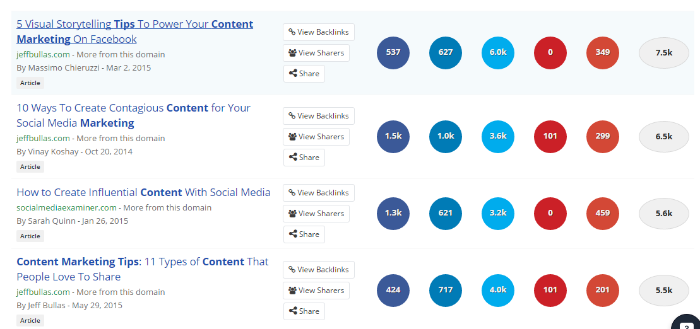 buzzsumo-find-best-content-to-find-best-content-writers