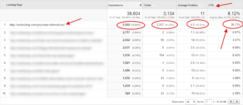 ctr-of-article-in-google-analytics